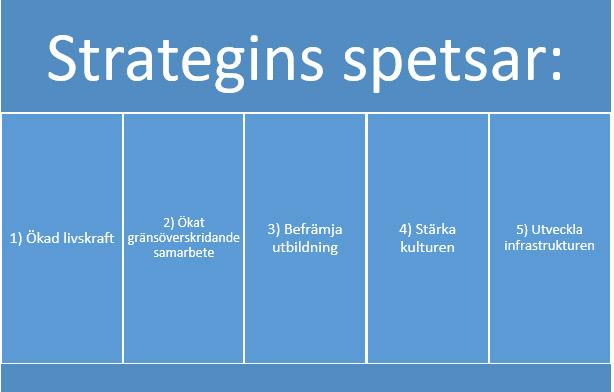 Strategi Spetsar